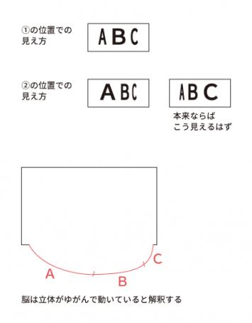 錯視_修正02 (1)