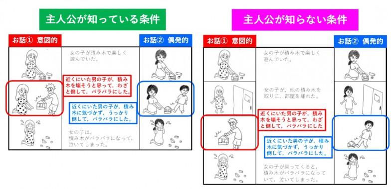 神戸大学「Research at Kobe」より転載
