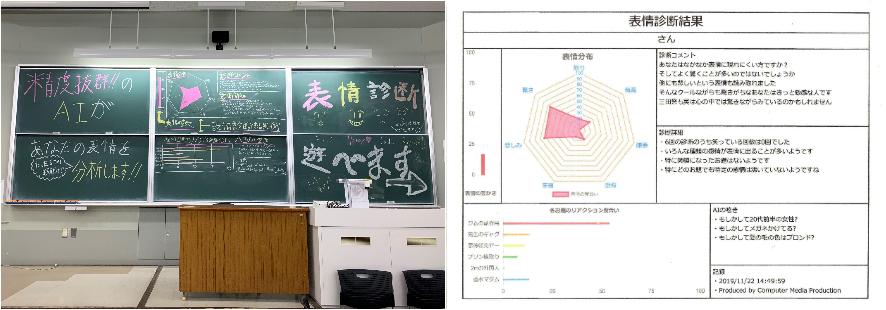 表情診断&ゲーム試遊は300円、結果を見て笑ってしまいました