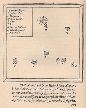参考:新星の名付け親ティコ・ブラーエによる、1572年に現れた超新星を記録した星図。 一番上の大きな星が超新星(SN1572)。  出展:wikimedia commons