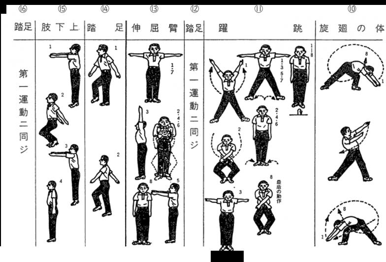 二代目ラジオ体操第3の図解。レトロなイラストがかわいい!