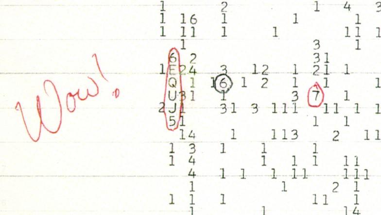 キャプション:SETI史上で一番有名な観測記録「Wow!シグナル」Credit: Big Ear Radio Observatory and North American AstroPhysical Observatory (NAAPO).