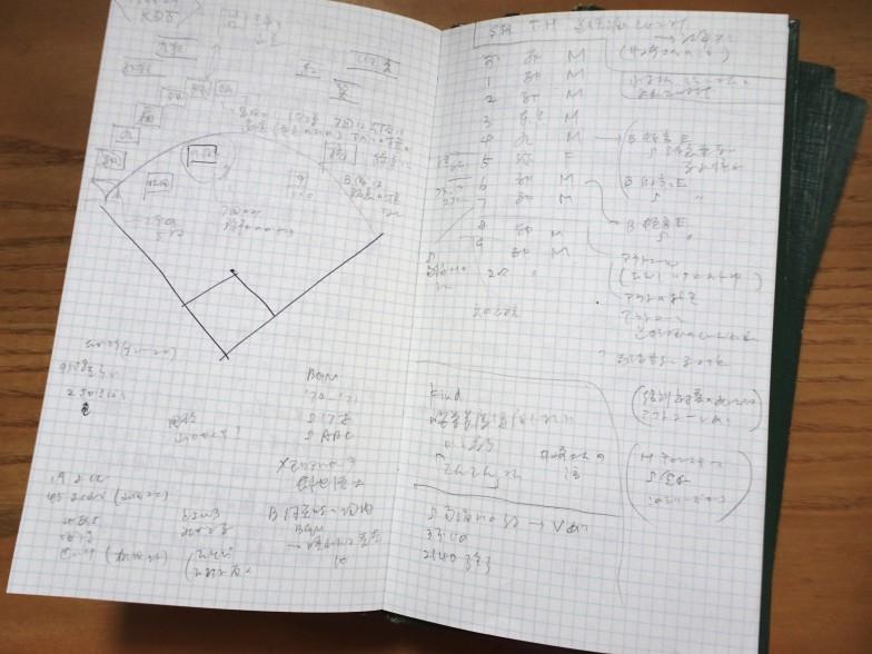 街歩きや調査活動に必須のフィールドノート。永井先生の長年にわたる調査記録がびっしり書き込まれている