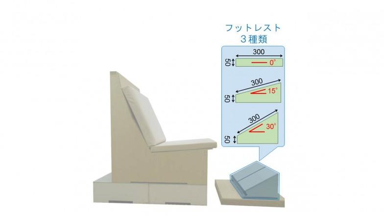 山口さんは足置きの角度とむくみの関係についても研究。自ら実践している(画像:山口さんの博士論文より)