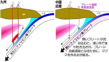 九州と中国・近畿で火山数が異なり、近畿地方に有馬型高温泉が湧出するメカニズム