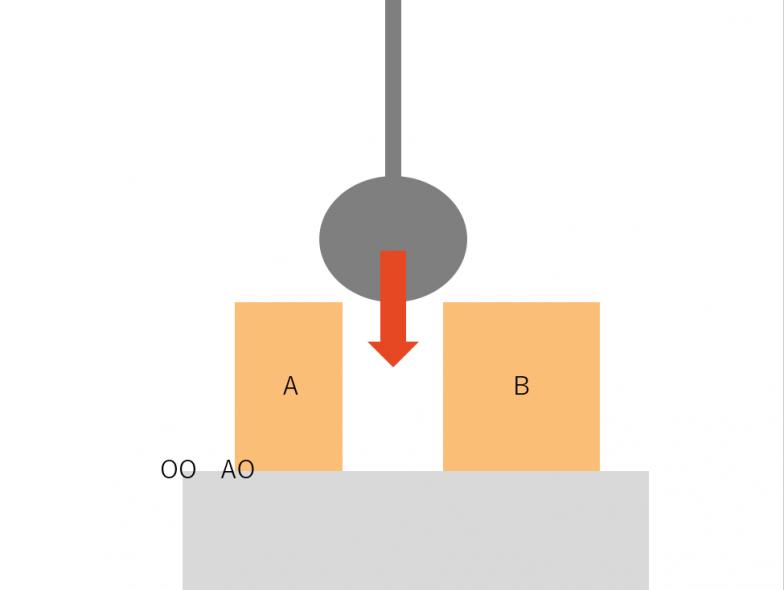 図1:クレーンの「頭」を利用してプライズを横に進めたり、倒したりする