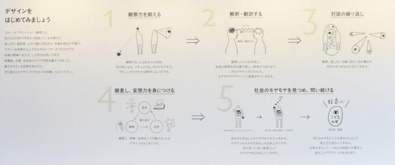 武蔵野美術大学が考えるデザインの作り方。ちなみに観察力は絵を描くことで鍛えられるという