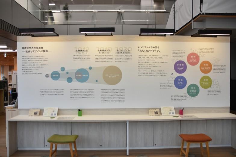 武蔵野美術大学は、社会と連携した取り組みを行ってきた結果、課題は教育、地域、産業、文化、生活、多様性の6つに分類されることに気づいたという